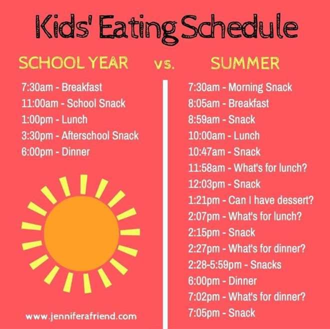 Summer Snack Solutions for Kids - Is this what your kids' summer snack schedule looks like?